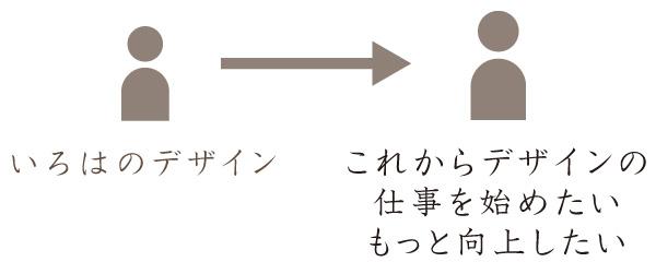 irohano_page_sozai_01_32